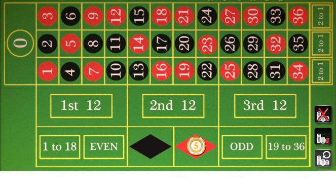 roulette rosso nero 500 euro al giorno